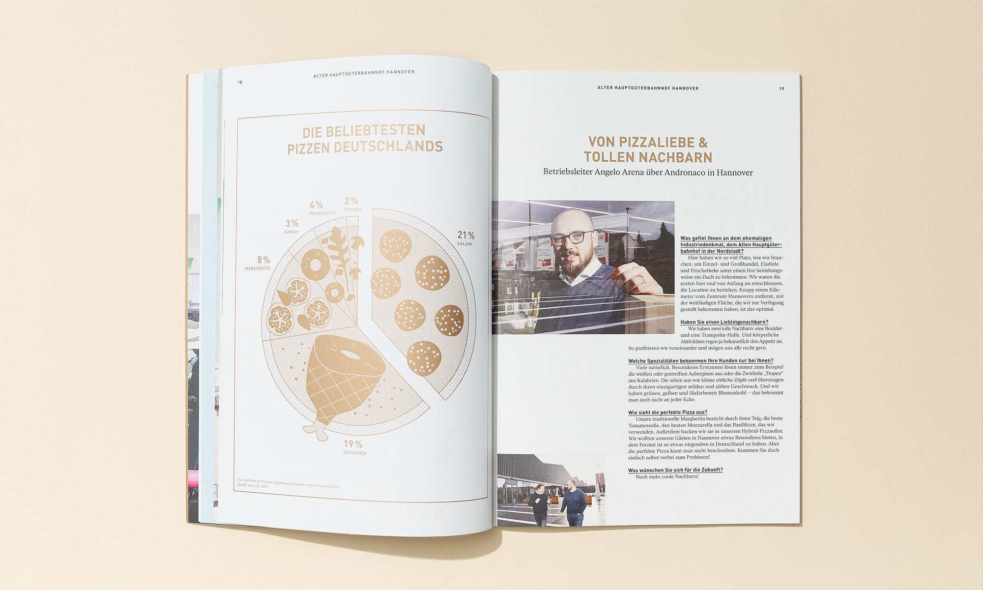 Beos Report 2019